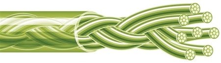 Spiderwire Plecionka Stealth Smooth 8 Moss Green 150m 2.721kg 0,08mm